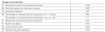 Аренда колесного экскаватора JCB 160