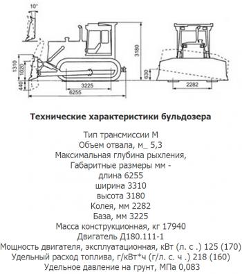 Аренда бульдозера T 170
